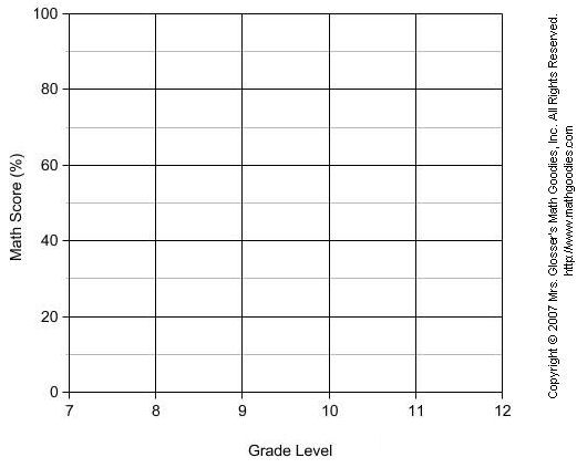 math worksheet : constructing line graphs  math goodies : Mathgoodies