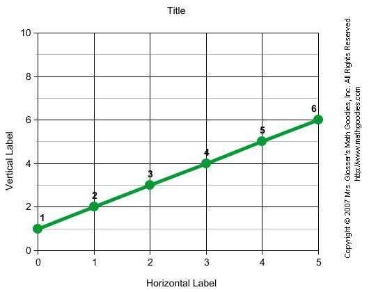 Simple Definition Of Line In Art : Line graphs