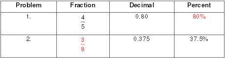 Understanding Percent. Worksheets ...